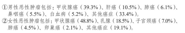 18-39岁人群的高发重疾