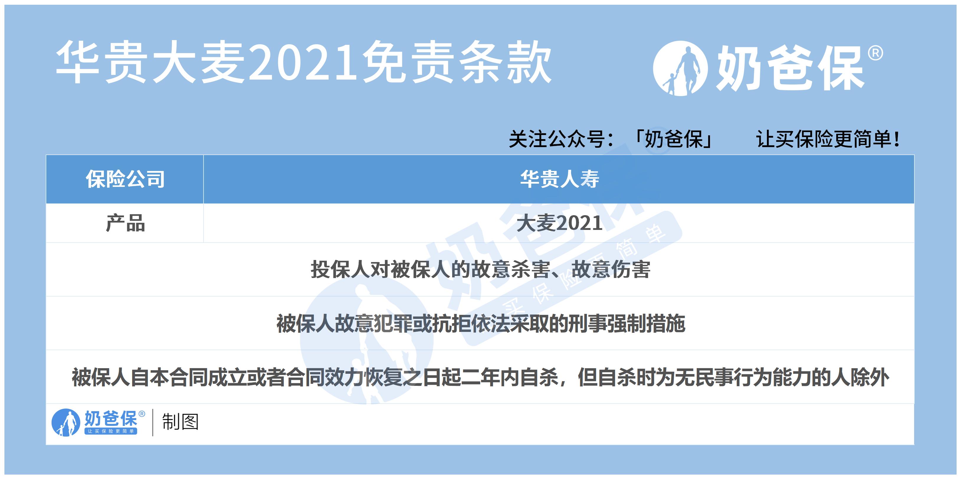 华贵大麦2021免责条款